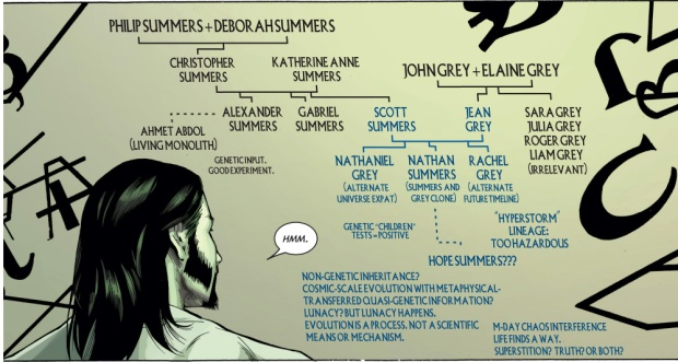 summers and grey family tree